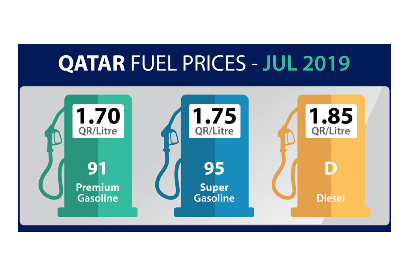 قطر للبترول تعلن إنخفاضا في أسعار الوقود لشهر يوليو