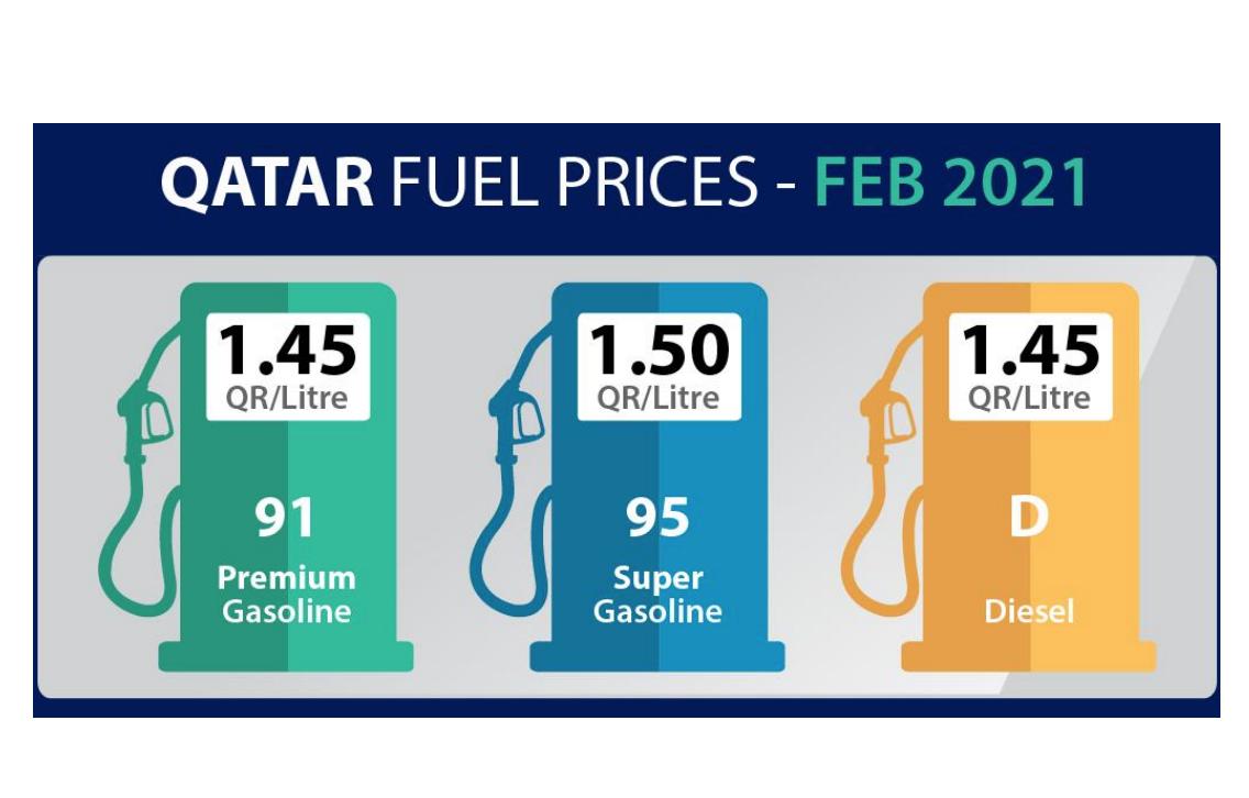 أسعار الوقود في قطر ترتفع في فبراير ٢٠٢١